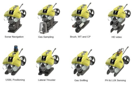 Cost efficient ROV services