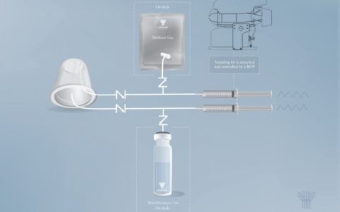Underwater gas sampling & analysis